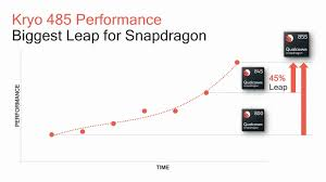 The Qualcomm Snapdragon 855 Pre Dive Going Into Detail On