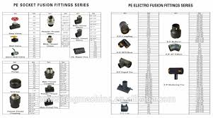 Pipe Fittings Chart Buy Proto Pvc