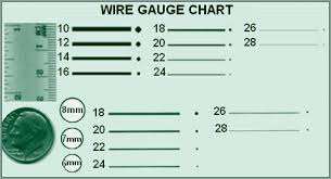 Wire Gauge Chart Actual Size 59 Meticulous Wire Gauge Chart For Beading