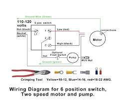 wiring diagram for swamp cooler switch the wiring diagram how to wire a shop nilza wiring diagram