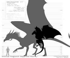 Dragon Ortosis Wiki Fandom Powered By Wikia