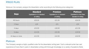 Научный консалтинг стоимость диссертации стоимость кандидатской  стоимость диссертация цена автор