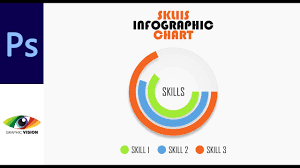 Skill Chart Skill Chart Infographic In Photoshop