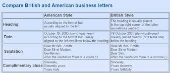 Uk And Us Business Letters Differences And Types Brilliant Ideas Of