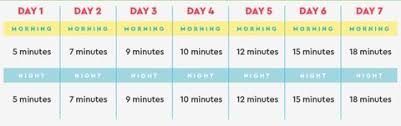 Lose Weight Walking Chart The Best 21 Day Walking Plan For Weight Loss Easy Walking