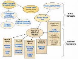 environmental conservation essay example words environmental environmental conservation essay example words environmental conservation essay example edu essay