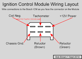 rebuild your bosch icm xweb forums v3 Bosch Ignition Module Wiring Diagram red wire is 12v power to the module and connects to \