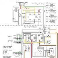 unicell wiring diagram wiring diagram libraries unicell furnace wiring diagram wiring diagram and schematics