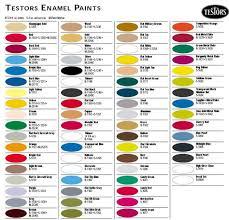 Model Master Enamel Paint Chart Pdf 51 Matter Of Fact Floquil Paints Chart