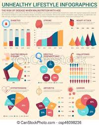 Heart Attack Chart Unhealthy Lifestyle Infographics Template Design