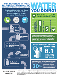 State Service Mississippi Wastewater University Infographic Extension