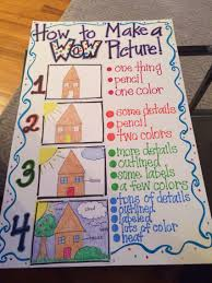 How To Make A Wow Picture Kindergarten Anchor Charts
