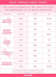 Tipping Chart Usa How Much To Tip At The Nail Salon Your Ultimate Guide Glamour