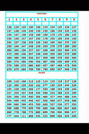 Thai Lottery Result Chart 2016 Full Thai Lotto 2 Down Total