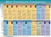 Rose Publishing Chart Bible Translations Amazon Com