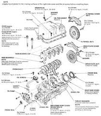 1997 honda passport parts diagram vehiclepad 1997 honda honda civic diagram honda schematic my subaru wiring diagrams