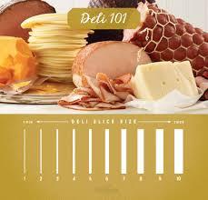 Deli Meat Slice Thickness Chart Deli 101 In 2019 Deli Deli Counter Deli Sandwiches
