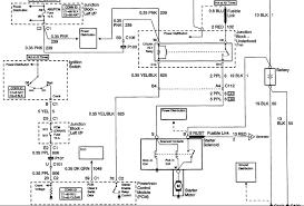 1996 monte carlo wiring schematic wire center \u2022 Chevy Tail Light Wiring Diagram chevy starter wiring diagram for 2000 monte carlo on 1996 monte rh aktivagroup co 1971 monte carlo parts 1970 monte carlo interior