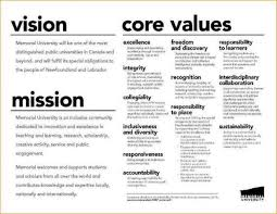 my vision statement sample personal vision statements effortless see statement values