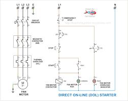 plc wiring diagram plc wiring diagrams dol starter