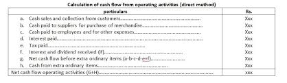 Online Cash Flow Statement Calculator Standard Income Statement Tirevi Fontanacountryinn Com