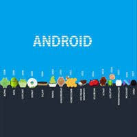 How to Know Which Android OS You Have on Your <b>HONOR</b> Phone