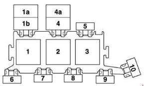 1997 2005 audi a6 s6 rs6 allroad (c5) fuse box diagram fuse diagram Audi A6 Fuse Box Trunk 1997 2005 audi a6 s6 rs6 allroad (c5) fuse box