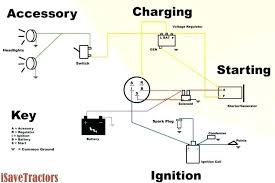 4 prong starter solenoid wiring diagram cv pacificsanitation co starter relay wiring diagram wiring solutions · ceiling fan 4 wire switch diagram dimmer wiring way diagrams volt