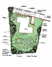 Small Picture Tropical Landscape Design Plan Articlespagemachinecom