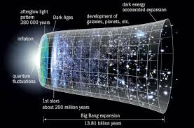 Dark Energy Feed Chart The Dark Energy Deniers Physics World