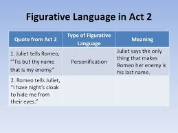 bell ringer do you think romeo and juliet are  4 figurative