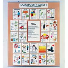 Chemistry Wall Charts Scichem International School Science And Chemical
