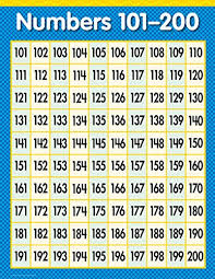 Counting To 200 Chart Buy Creative Teaching Press Numbers 101 200 Chart 1304
