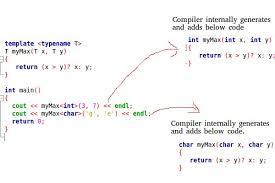 number 3 template templates in c geeksforgeeks