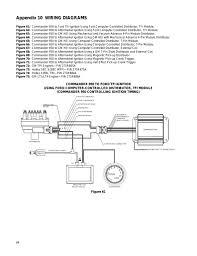 fast ez efi wiring diagram fast ez efi 2 0 wiring diagrams 350 ramjet schematic at Ramjet 350 Wiring Diagram