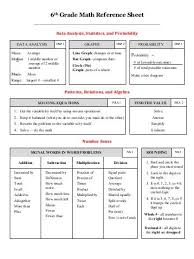 6th Grade Math Reference Chart Bedowntowndaytona Com