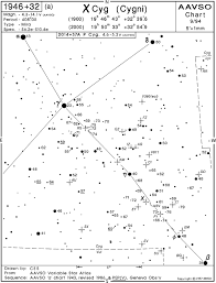 Star Sequence Chart The Isle Of Man Astronomical Society Section Variable Star