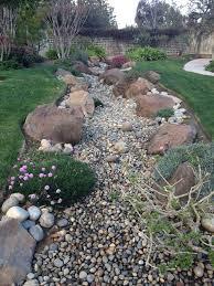 Best 25 Pond Landscaping Ideas On Pinterest  Fish Ponds Pond Landscape My Backyard