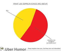 Led Zeppelin Quotes Awesome What Led Zeppelin Songs Are About Funny Pictures Quotes Pics