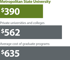 An Affordable Quality Education Metropolitan State University