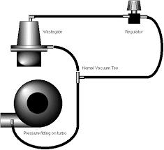 2004 honda foreman 450 wiring diagram wirdig wiring diagram moreover honda 450 foreman wiring diagram get