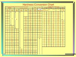 Rubber Hardness Comparison Chart Systematic Hardness Testing Conversion Chart King Brinell
