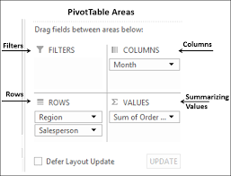 What Is Pivot Table Excel Pivot Tables Areas