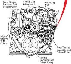 1994 Honda Accord Timing Belt   Auto Engine And Parts Diagram as well 1995 Honda Accord Timing Belt Change and I Need to Find TDC together with  also Timing Belt Replacement Cost Guide further 1996 honda accord timing belt marks   Fixya moreover  as well 1996 Honda Accord Serpentine Belt Routing and Timing Belt Diagrams besides VERY  DETAILED  HONDA CIVIC TIMING BELT CHANGE REPLACEMENT FOR ALL in addition HONDA ACCORD TIMING BELT REPLACEMENT 94   97   YouTube moreover Honda 2 2L Timing Belt   YouTube as well Honda Accord Timing Belt   Water Pump Replacement How To   YouTube. on 96 honda accord timing belt repment