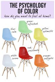 Positive Colors For Bedrooms 17 Best Ideas About Mood Colors On Pinterest Pastel Colour