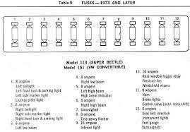 1976 vw bug fuse box complete wiring diagrams \u2022 vw t5 fuse box diagram 1976 vw beetle wiring diagram volkswagen wiring diagrams instructions rh appsxplora co 2001 vw beetle fuse box vw bug starter relay