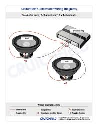 subwoofer wiring diagrams 2 svc 4 ohm 2ch