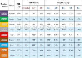 High Quality 2ton 2m Weight Lifting Belt Lifting Belt Sling Lifting Belt Crane Buy High Quality 2ton 2m Weight Lifting Belt Lifting Belt