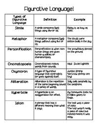 Study Chart For Students Figurative Language Study Guide Graphic Organizer Common Core