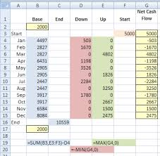Create A Chart In Excel 2010 Create Excel Waterfall Chart
